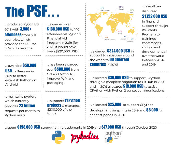 psf-infographicArtboard_1.png